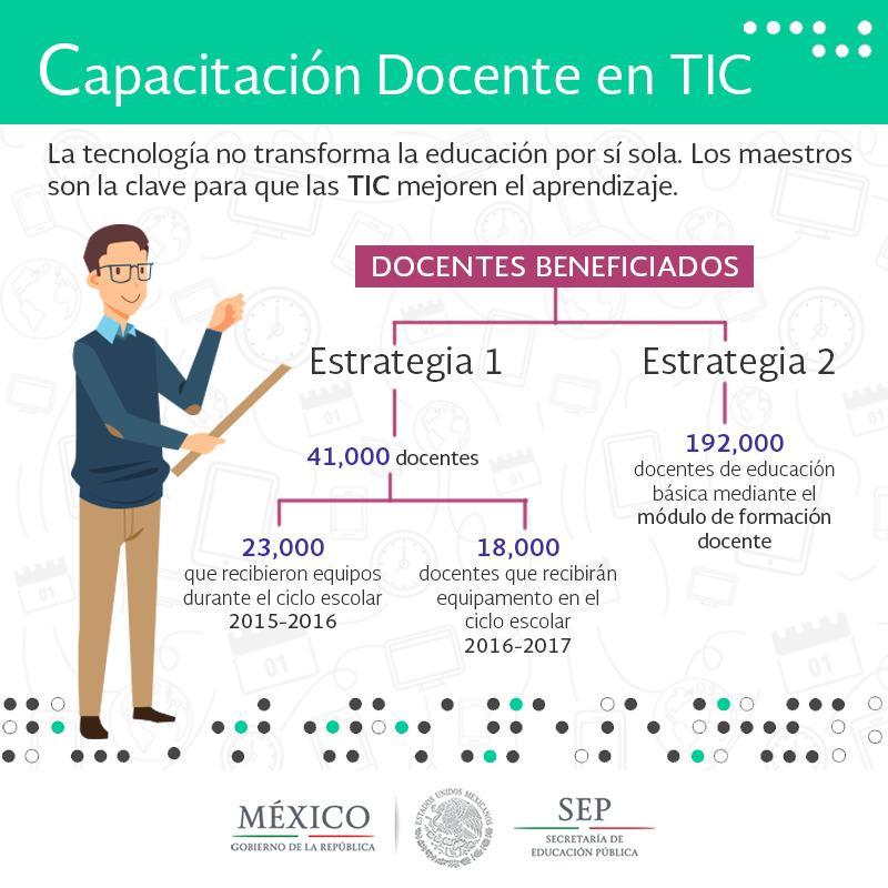 capacitacion-docente-tic